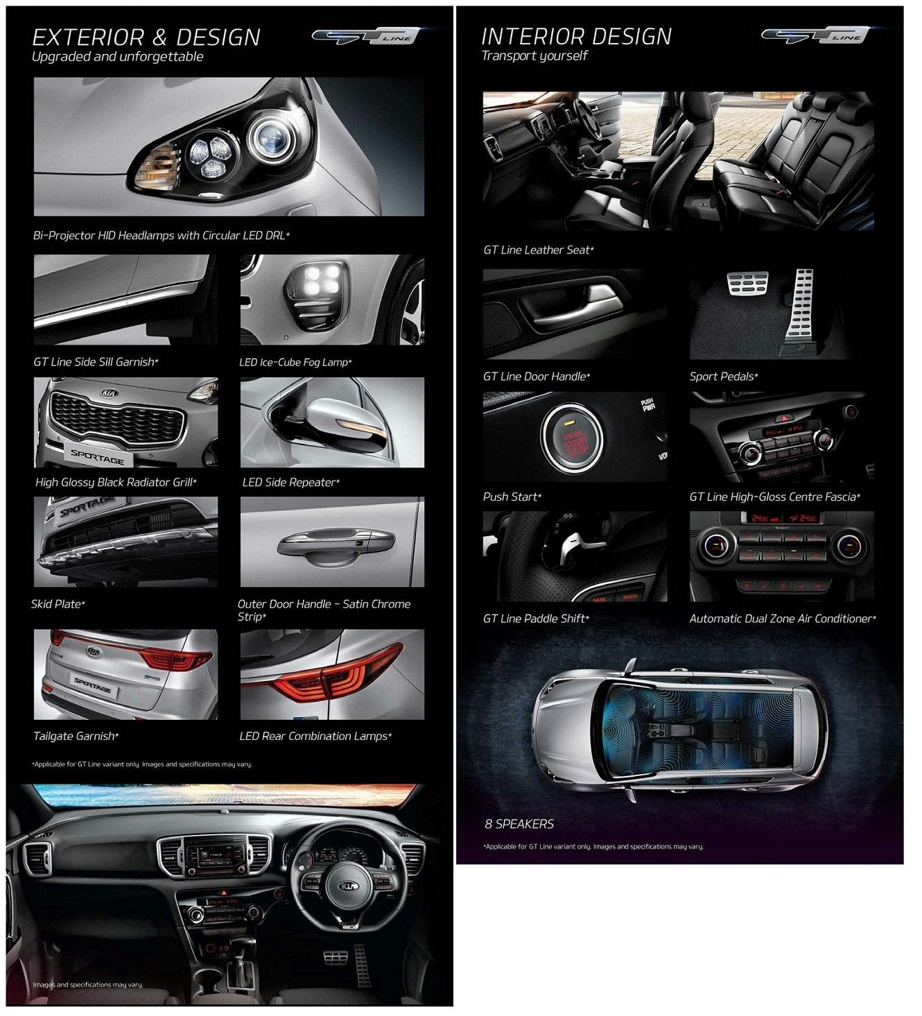Kia All Models/ Naza Forte/Kia Cerato/K3/Kia Optima K5/Kia Rio/Kia ...